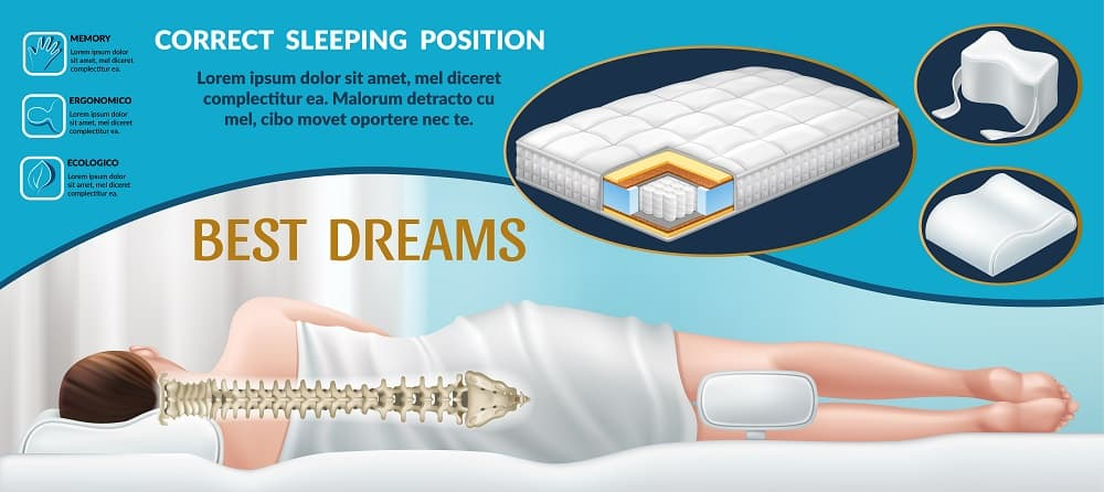 poster with orthopedic mattress
