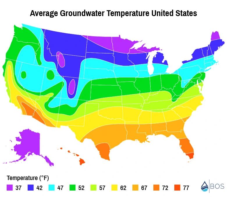 average groundwater temperature united states